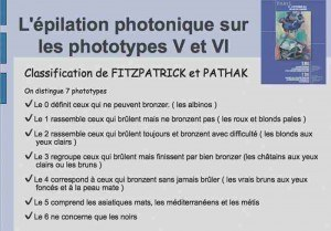 Classification de Fitzpatrick et Pathak