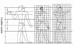Evolution du canon égyptien de l'Ancien Empire